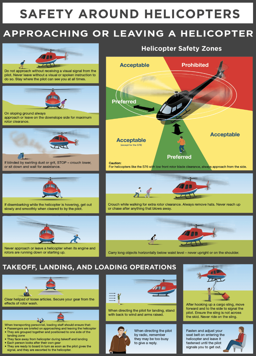 Safety Around Helicopters